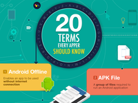 Infographic - 20 terms every apper should know