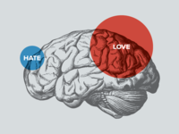 Love Vs. Hate Poster