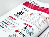 Annual Report Preview