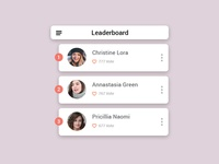 Day019 - Leaderboard