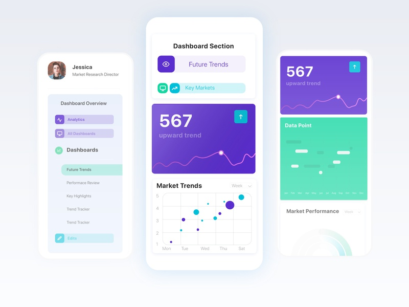 Nano Insights: Mobile Dashboard uidesign app data visualization minimal graph dashboard ui clean modern uiux mobile ui dashboard mobile app