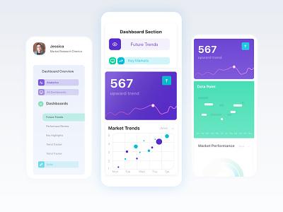 Nano Insights: Mobile Dashboard uidesign app data visualization minimal graph dashboard ui clean modern uiux mobile ui dashboard mobile app