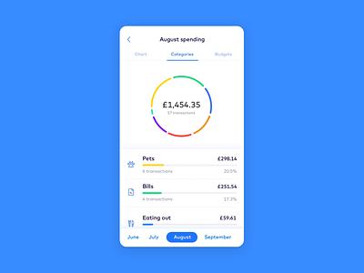 Spending category animation ux ui gif app design app design finance monese bank fintech animation