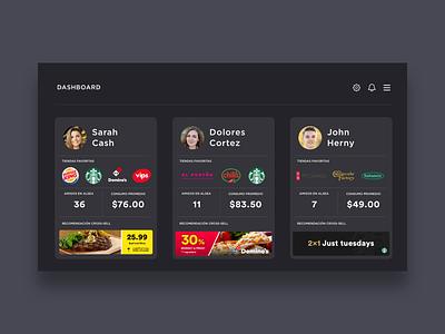 Restaurant Dashboard template dashboard design dashboard design app design app concept ui ux ux ui