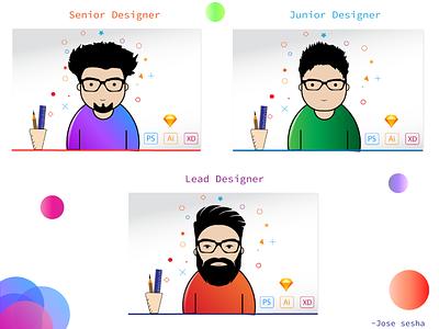 Designers ux designer product designers. ui designer types of designers designers