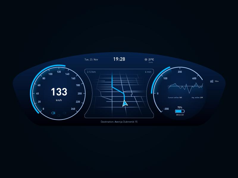 electric car dashboard weekly ui challenge s02 w04 by tadej