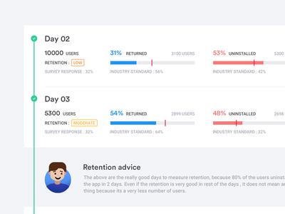 Retention Tracker app uninstalls retention