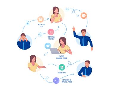 Managing Portfolio illustration