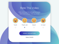 Rating Emoticon