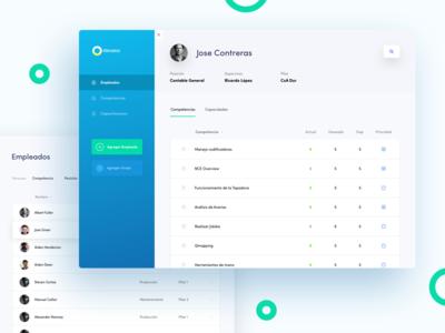 Altmetric Dashboard design ux design layout design dashboard web design user interface design
