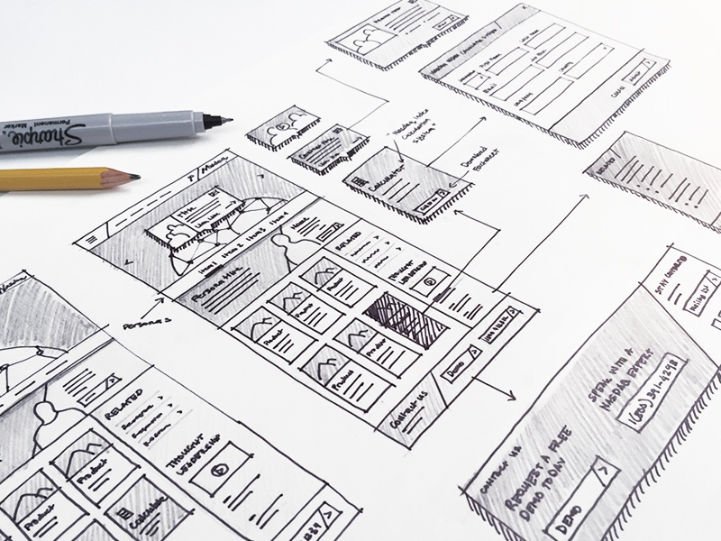 Wireframe Sketches marketing callouts tiles popout global website uiux ux ui sketch wireframes