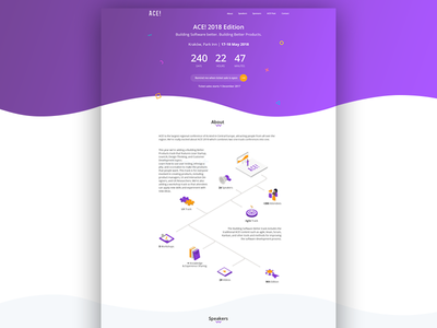 ACE! Conference landing page landing page purple isometric agile ux ace conference website