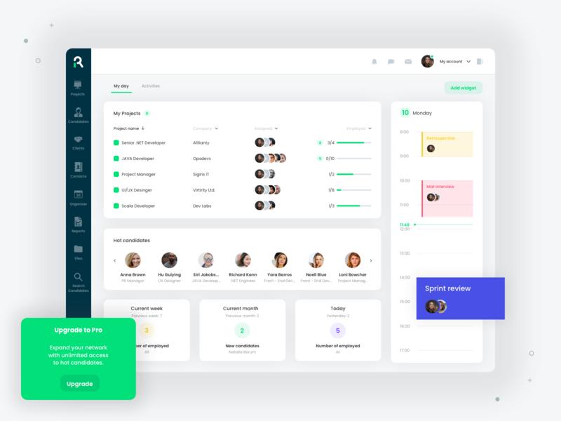 Dashboard for recruiting platform recruitment ats dashboard design dashboard app web ux ui