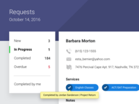 Dashboard Database Views