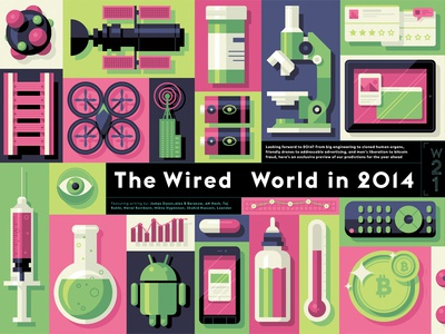 Wired World 2014 Preview