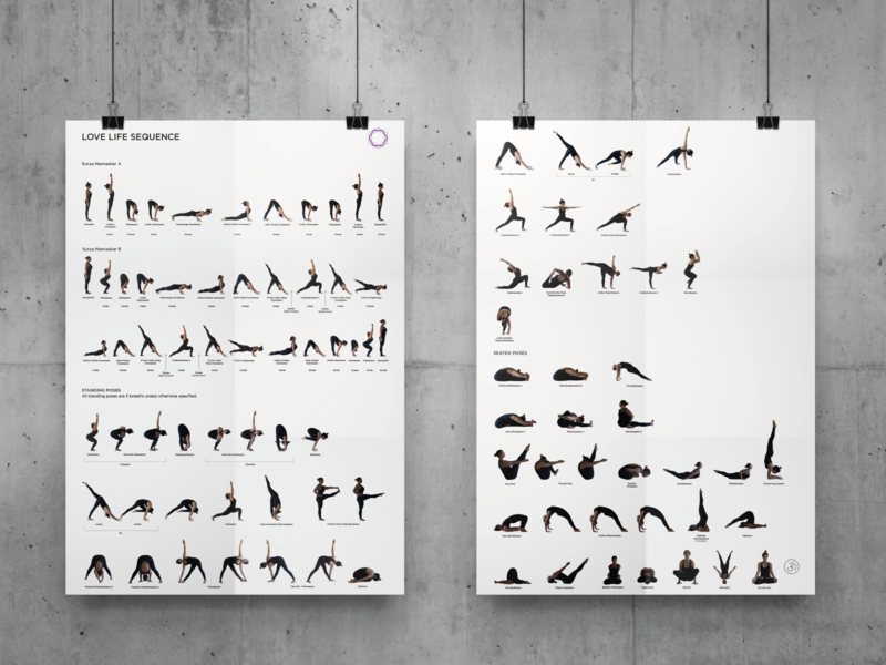 Yoga Sequence Training Poster mockups 2017 print photoshop photography yoga studio teacher training poster yoga