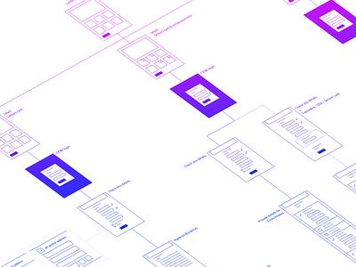 flow diagram diagram information design user journey