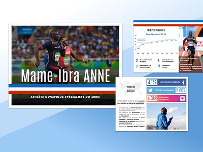 Mame-Ibra Anne | Champ' ✨ presentation design 400m sport track and field athlete