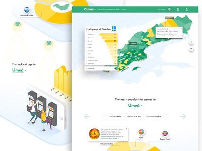 Luckymap of Sweden / Web Infographics marketing survey gaming ui  ux uidesign website gambling lucky chart isometric illustration pie chart bar chart slot games casino heat map infographics landing page