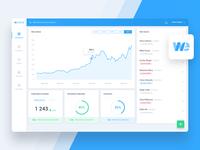 Banking | Dashboard