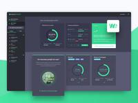 Banking | Goals Dashboard