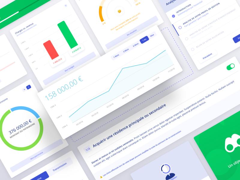 Banking   Dashboard widgets charts minimal clean cards widget dashboard financial fintech app banking ui