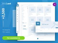 Wireland for E-commerce