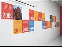 Company Timeline