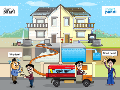 Smart Paani/Water - Rain Water Harvesting Illustration