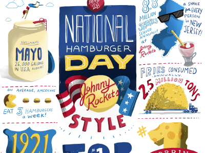 Johnny Rockets National Hamburger Day Infographic WIP infographic hamburgers johnny rockets illustration