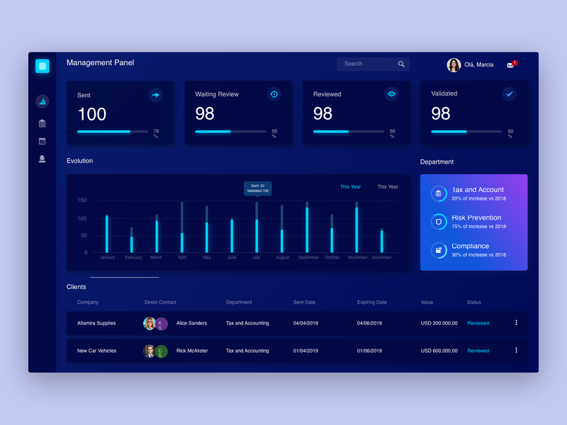 Workflow Dashboard - Dark Mode workflow ux ui minimal management tool design dark ui dashboard branding app darkmode