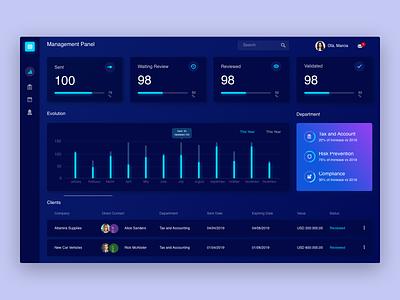 Workflow Dashboard - Dark Mode workflow ux ui minimal management tool design dark ui dashboard branding app darkmode