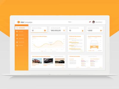 Ads Campaign Dribbble Thumb ui ux dashboard design brading app interface mac stats visual identity