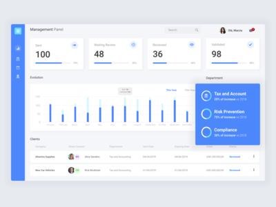 Workflow Dashboard workflow management tool minimal brading design dashboard ux ui interface app