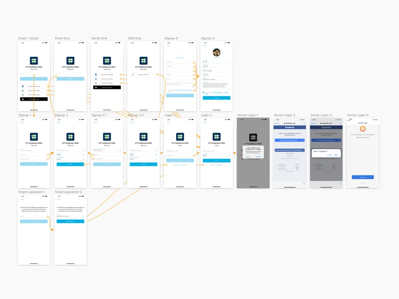 Socio Login and Signup Flow UX Improvement + SSO Login Logic mobile screen application product design interface socio ux improvement signup login sso