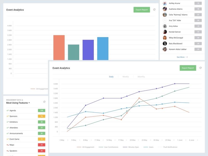 Socio Metrics Dashboard - Event Analytics Chart ux ui product interface design analytics event line chart dashboard chart