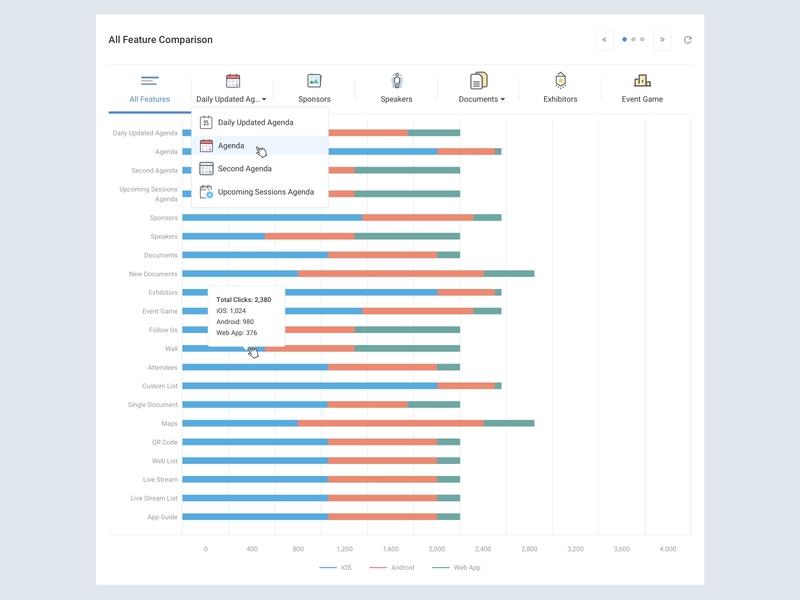 Socio Metrics Dashboard - All Feature Comparison metrics dashboard data visualization feature