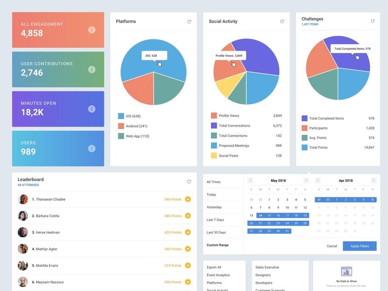 Socio Metrics Dashboard - Pie Charts and UI Components data visualization dashboard metrics type chart pie components ui