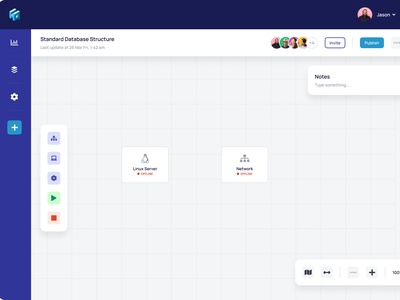 Infrastructure SaaS Product Redesign Process - Hyperqube page ux screen application ui product interface design server management infrastructure ui design product design ux design