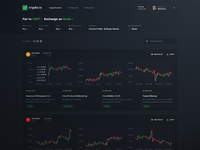 Crypto Screener Dark UI