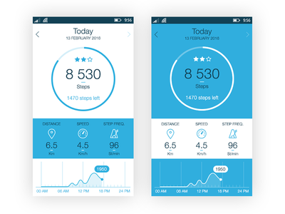 Step Counter design mobile app ui