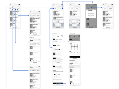 Movie App Flow Charts and User Flow ux  ui ux ui checkout form checkout design app persona userflow flowcharts flowchart ux design