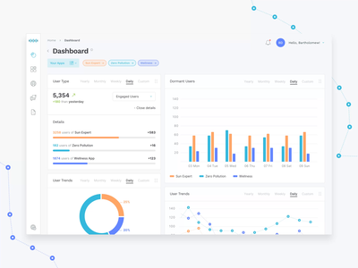 Health Business Dashboard web ux user experience user ui tags table status profile management list interface health filters dashboard clean chart backoffice analytics