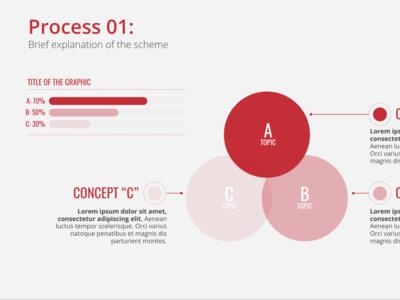 Marketing Report Presentation Deck
