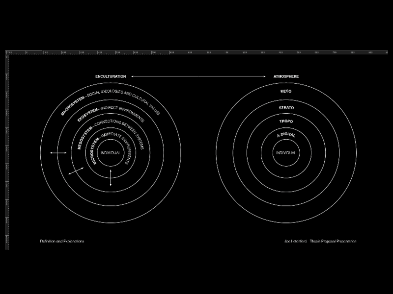 Atmospheric Digital black and white design diagram theory
