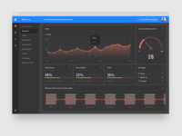 Dashboard for UX