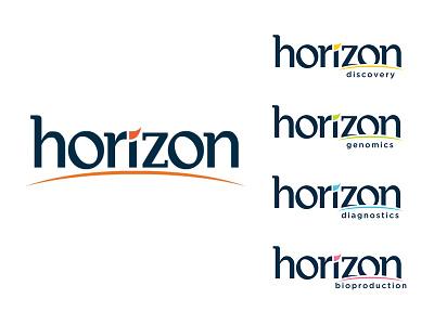 Horizon - Brand refresh and sub-brand strategy logo medical sub-brands branding