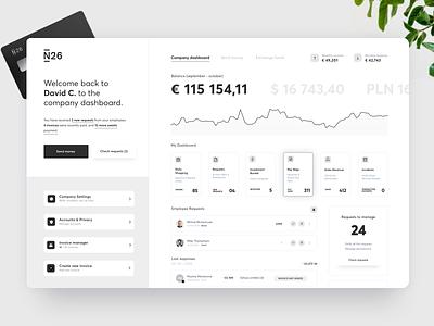 N26 Dashboard Concept UX UI dashboard ux banking app fintech dashboard design banking bank app dashboard ui dashboard