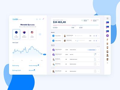 Revolut Business Dashboard UX/UI fintech dashboard ux revolut dashboard design bank app banking ui ux dashboard ui dashboard