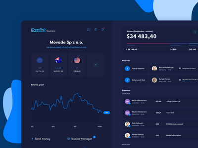 Revolut Black Dribbble UX/UI Concept banking bank app dashboard ux banking app revolut dark ui fintech dashboard design ui ux dashboard ui dashboard